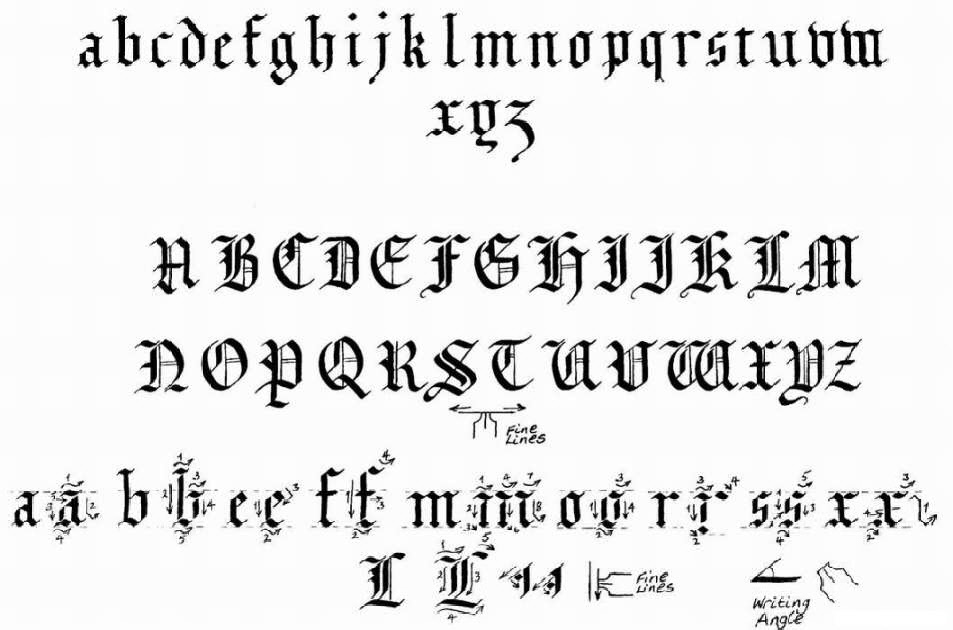 Learn Calligraphy Blackletter Alphabet Or Gothic