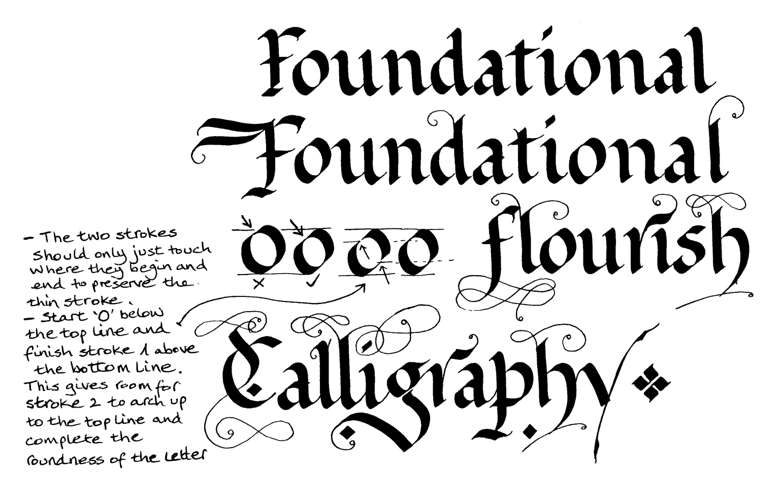 Foundational Hand With Flourishes