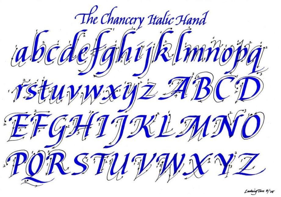Learn calligraphy italic alphabet