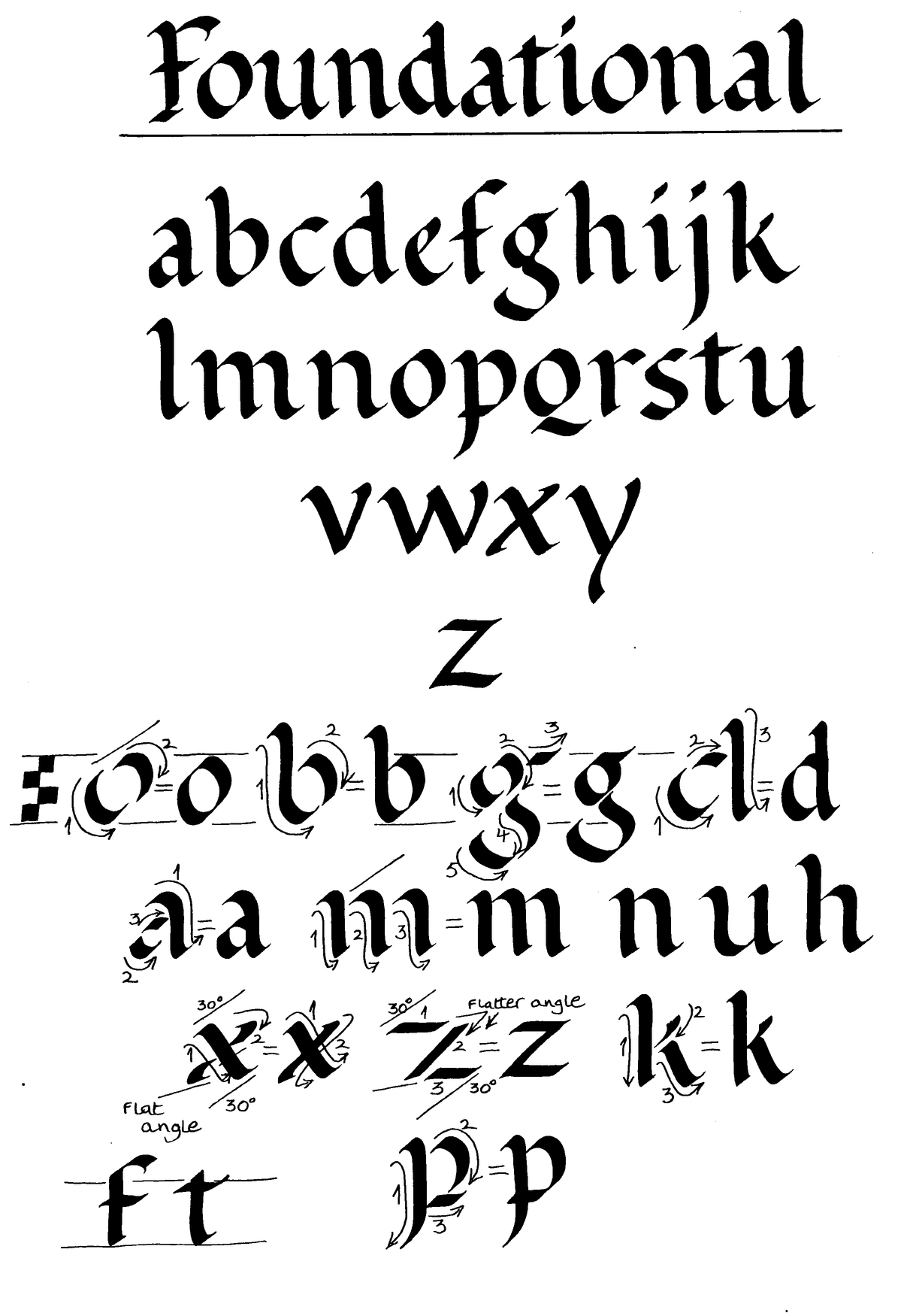 Grammar 16th century and diff 39 rent strokes on pinterest Learn calligraphy letters