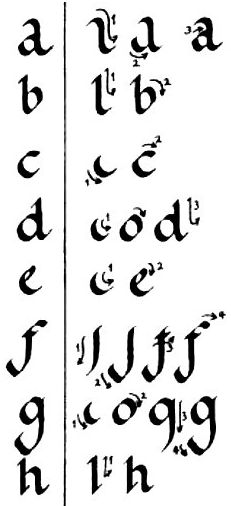 Learn calligraphy alphabets dont forget the 30 angle as you write to give your letters uniformity there will be some minor natural variation in angle as you write but this will expocarfo Gallery